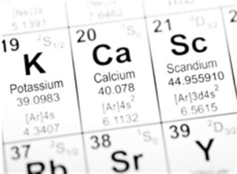 Potassium On The Periodic Table by Potassium