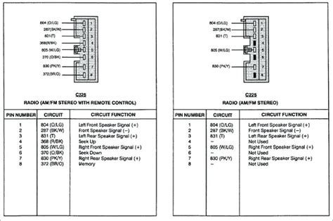 ford focus radio wiring diagrams best site wiring diagram 2009 ford focus radio wiring diagram dogboi info