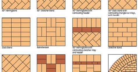 brick layout names bathroom tile design patterns brick tile patterns method