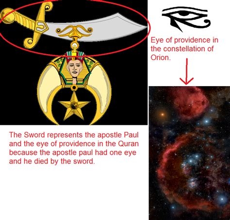 behind meaning shriner symbol meanings