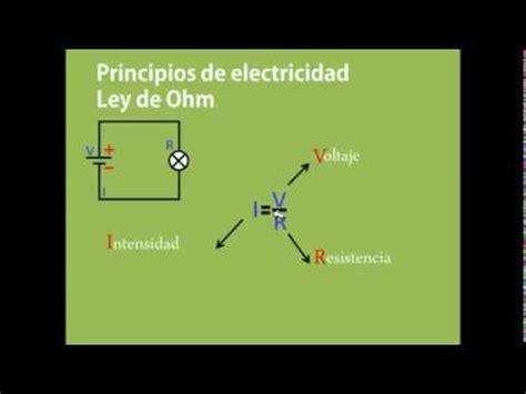 ley del ieps 2016 onleynsolutionscom principios de electricidad ley de ohm y ley de watt by