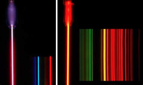 neon spectral lines