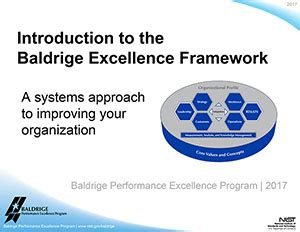 baldrige homepage baldrige national quality program baldrige ambassadors nist