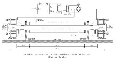 co2 laser diagram sam s laser faq home built carbon dioxide co2 laser