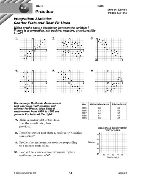 Scatter Plot And Line Of Best Fit Worksheet by Scatter Plot Worksheet Lesupercoin Printables Worksheets