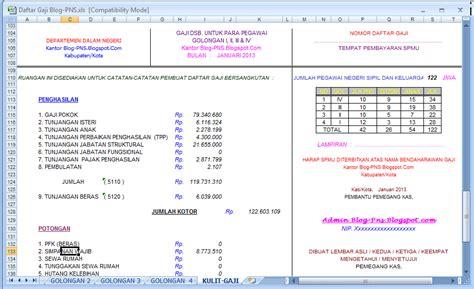 format perhitungan gaji excel cara menghitung gaji pegawai negeri menggunakan excel