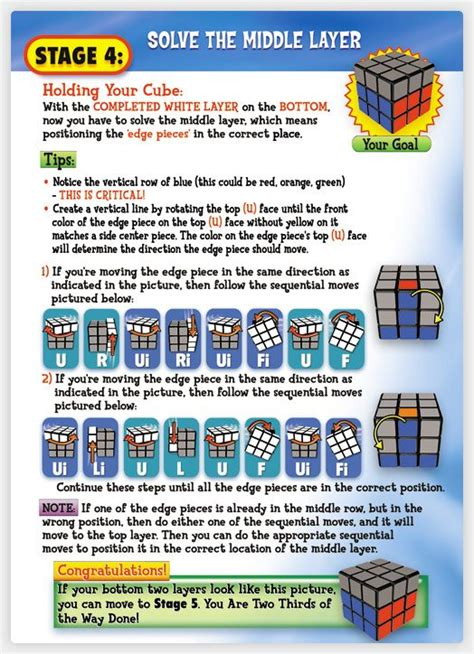 printable instructions on how to solve a rubik s cube stage 4 rubik pinterest