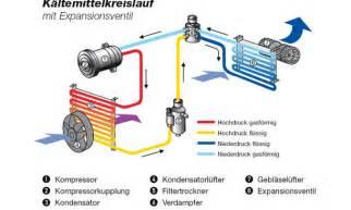 Auto Klimaanlage Bef Llen by K 228 Ltemittel F 252 R Klimaanlagen Auto In Gefahr Bild 2