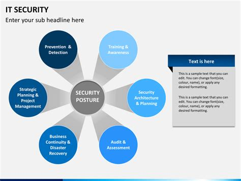 ppt templates for security free download it security powerpoint template sketchbubble