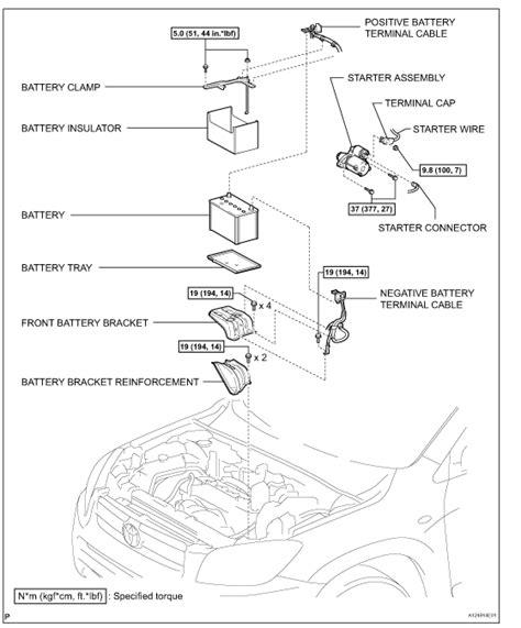 Toyota Will Not Start 2006 Rav4 Will Not Start Battery Checks Ok Starter Does