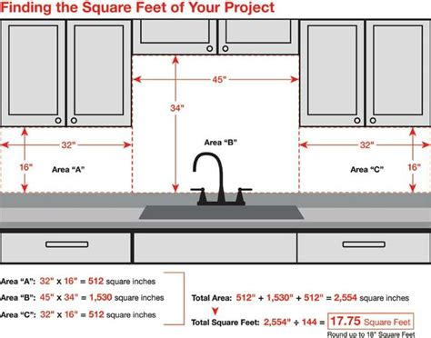 How To Measure Countertops In Linear by 25 Best Backsplash Ideas On Kitchen