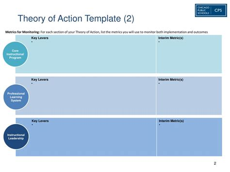 template theory ppt theory of template 1 powerpoint