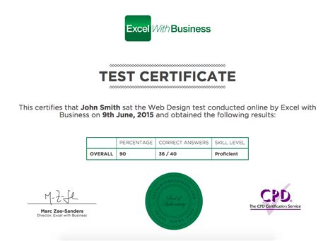 Http Mba Uncc Edu About Certificates Business Analytics by Approach Excel With Business