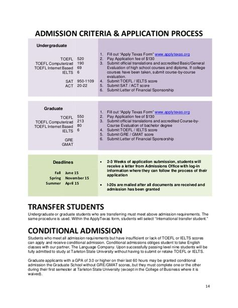 Grad School Mba Requirements by Tarleton State Manual 2015 2016