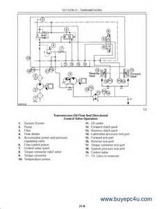 new lm840 lm850 lm860 telehandler repair manual