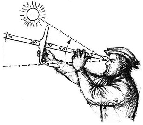 sextant definition history a brief history of navigational instruments