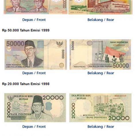 Uang Lama 20 Ribu Rupiah Tahun 1998 pecahan uang ini ditarik bank indonesia kang kombor
