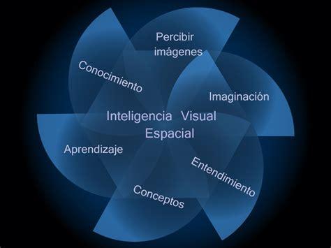 imagenes inteligencia visual espacial inteligencia visual espacial paradigma