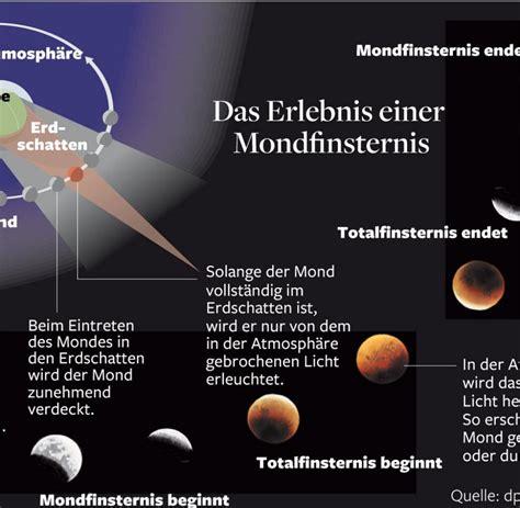 Die Sonne Der Mond Dvd Blutmond Die Beste Uhrzeit Die Mondfinsternis Zu Sehen Welt