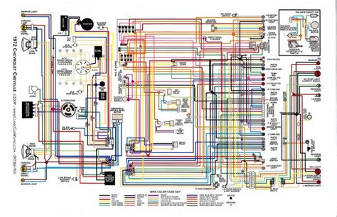 69 chevelle horn wiring diagram wiring diagram
