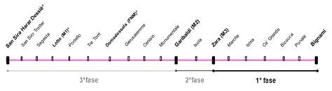 orari treni abbiategrasso porta genova metropolitane a nuova linea lilla domenica si