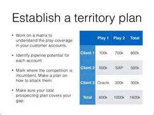 Sle Territory Sales Plan by How To Plan Your Sales Territory