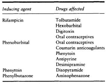 Buku Iso 1 Dan 2 Obat Penting 3 Buku itheng cemani pharmacokinetiks interaction interaksi obat pada tahap farmakokinetika