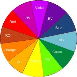 order of colors 15 the color wheel