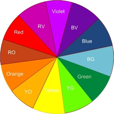 picture of color wheel 15 the color wheel