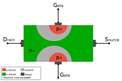 transistor fet de junção junction field effect transistor jfet