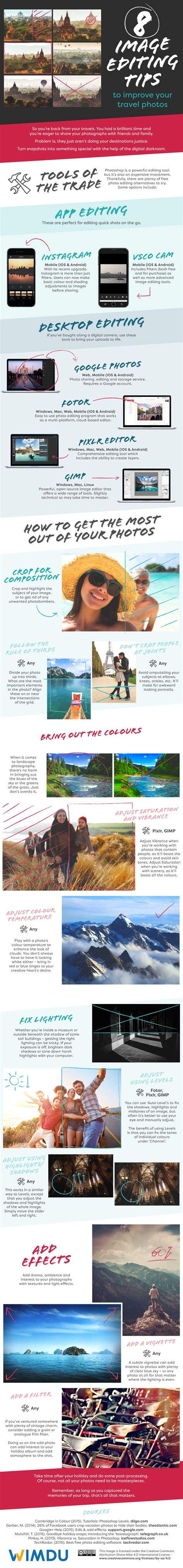travel photography ideas improve your travel photography with these 8 image editing