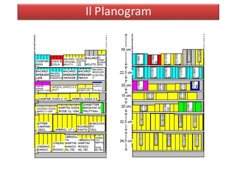 Spaceman Planogram Pictures To Pin On Pinterest Thepinsta Planogram Template Excel