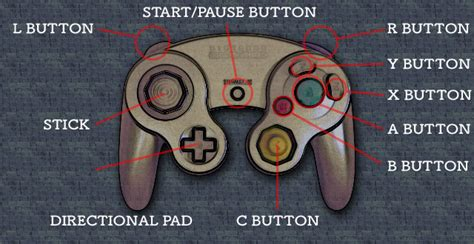 gamecube layout the gallery for gt gamecube controller layout for xbox 360