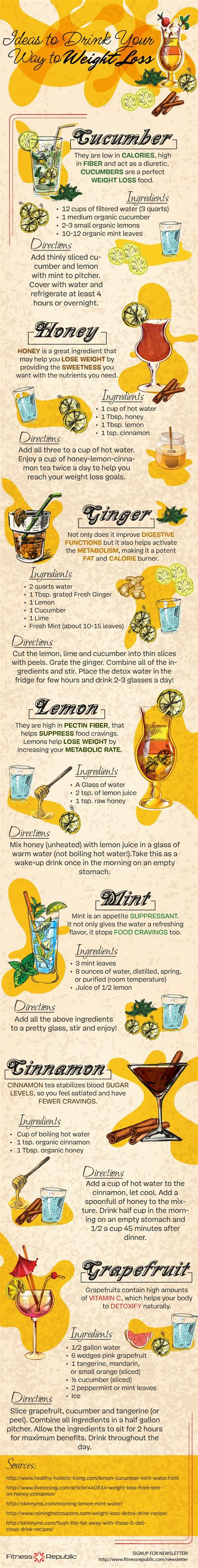 Sonny S Number 7 Detox by Best 25 Slim Drink Ideas That You Will Like On
