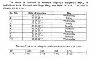 biodata format for kvs kvs principal interview call letter to attend interview