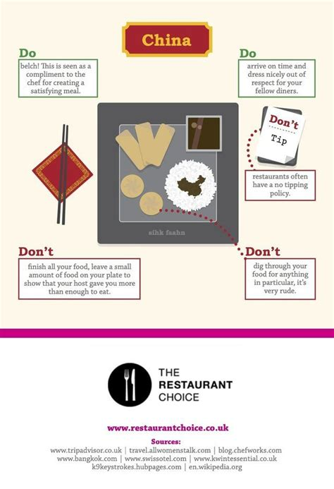 the best dining etiquette articles from across the web 11 best international foods images on pinterest cooking