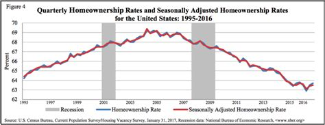 us house of representatives salary us house of representatives salary house plan 2017