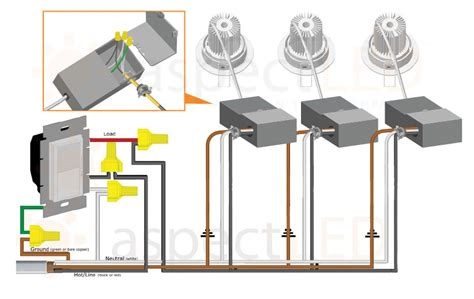Can Free Round Recessed Light Installation Guide Aspectled