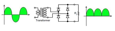 diode bridge limiter diode bridge limiter 28 images current limiting circuit power supply circuits next gr wien