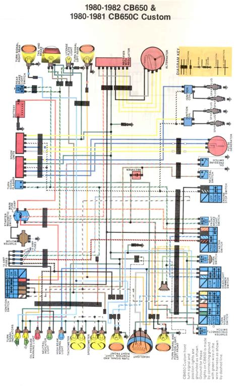 cb650 wiring diagram cb 650 wiring harness 21 wiring diagram images wiring diagrams creativeand co