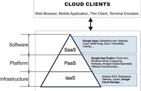 what is the cloud queue associates