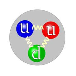 Discovery Of A Proton Multiplication By Infinity Newsflash The Proton Is