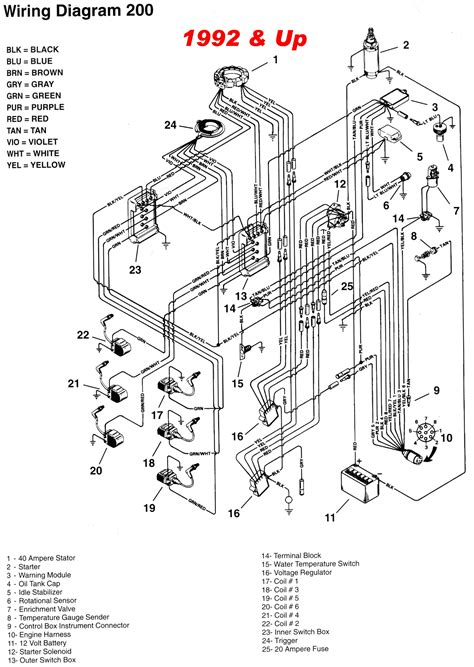 mercury boat motors wiring diagram 171 all boats
