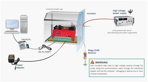 high voltage power supply for electrospinning electro spinning high voltage protection syringepumppro