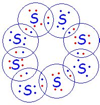 sulfur lewis dot diagram science is ncert questions of carbon and compound