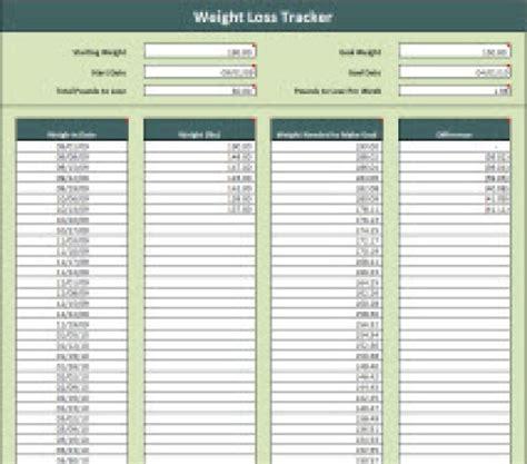 weight loss excel spreadsheet asmex club