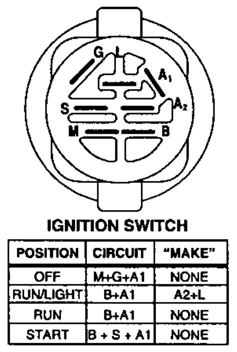 home cub cadet wiring diagrams tractor ignition switch mtd