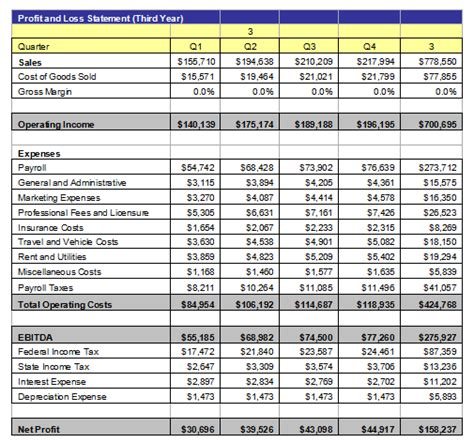 restaurant profit and loss statement excel top 10 excel