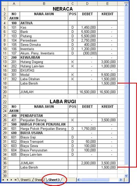 cara buat laporan keuangan sederhana wiwie dyah tulisan 13 laporan keuangan