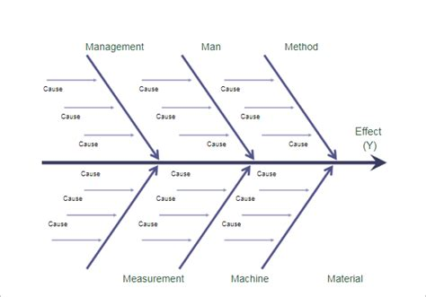 fishbone diagram exles ppt 13 fishbone diagram templates free word excel ppt formats